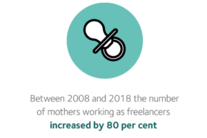 mothers working as freelancers